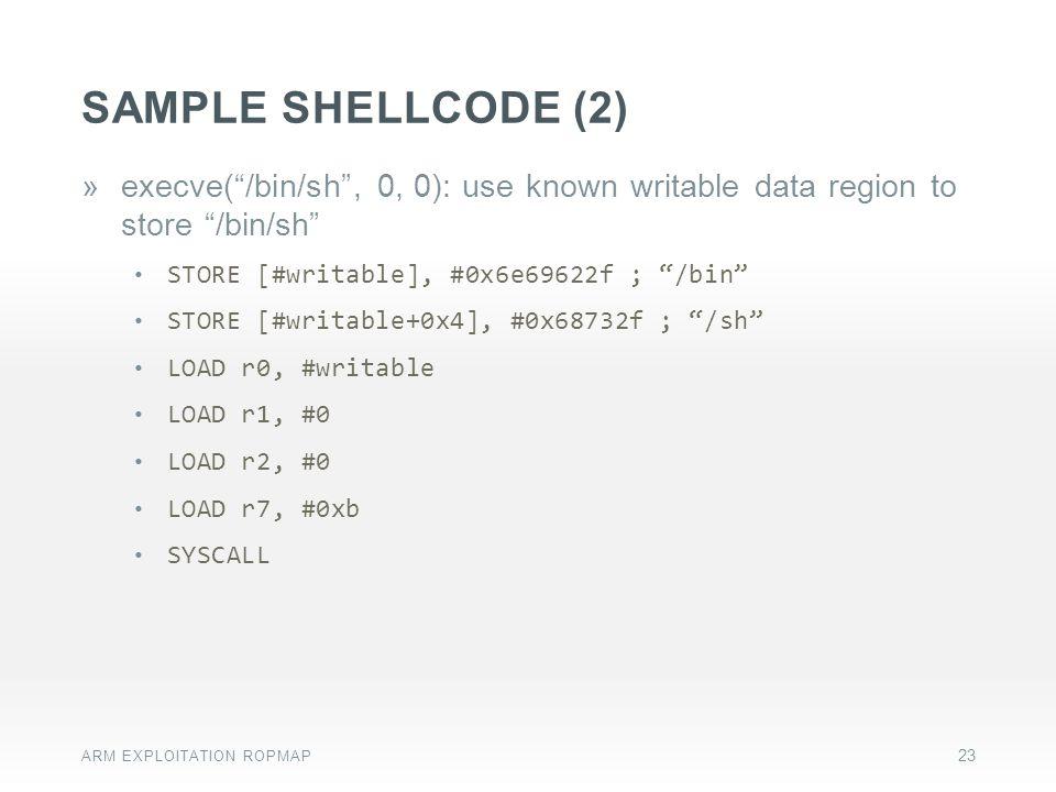 Sample shellcode (2) execve( /bin/sh , 0, 0): use known writable data region to store /bin/sh STORE [#writable], #0x6e69622f ; /bin